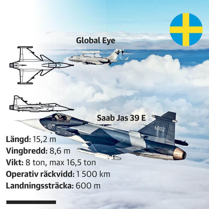 Fem tillverkare slåss om finsk stororder