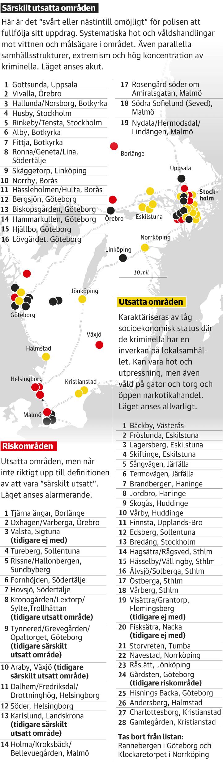 Polisens lista över utsatta områden